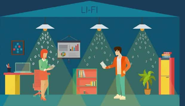 تقنية Truelifi لنقل الإنترنت عبر الإضاءة بسرعة 150 ميجابت