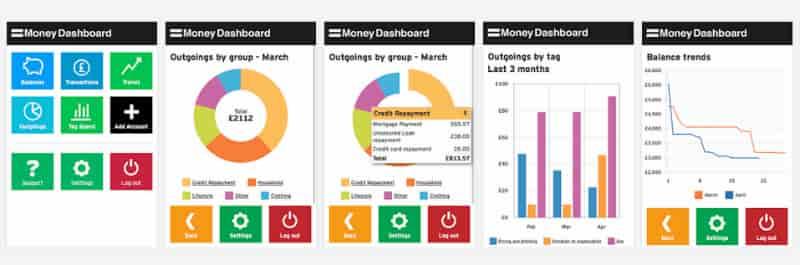 Money-Dashboard: أفضل تطبيقات الهاتف الذكي لمساعدتك في تتبع إنفاقك